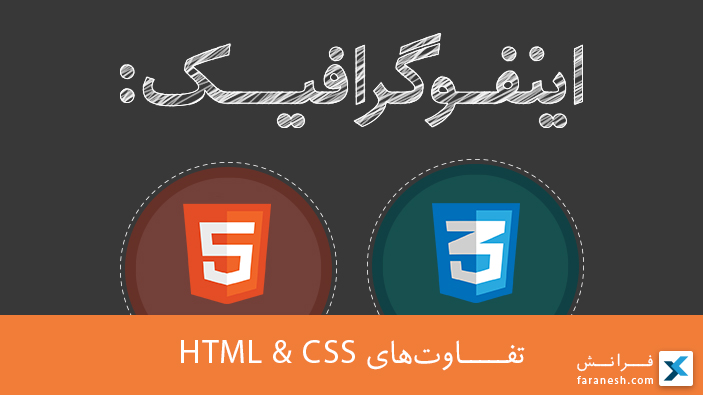 اینفوگرافیک: تفاوت HTML و CSS چیست؟