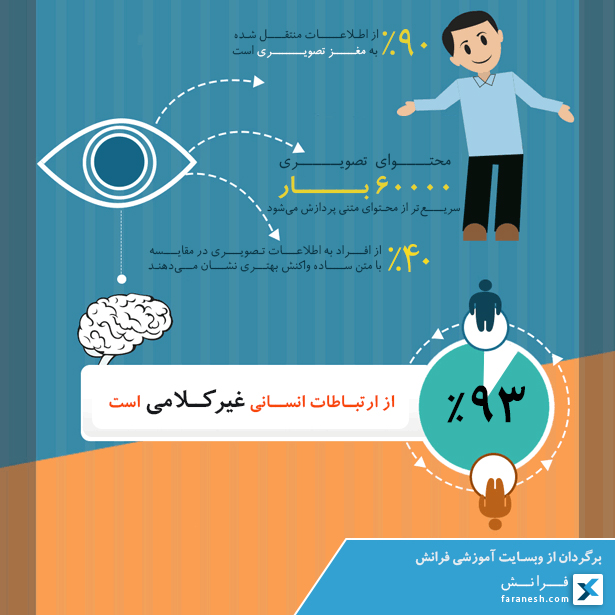 infographic-thinking