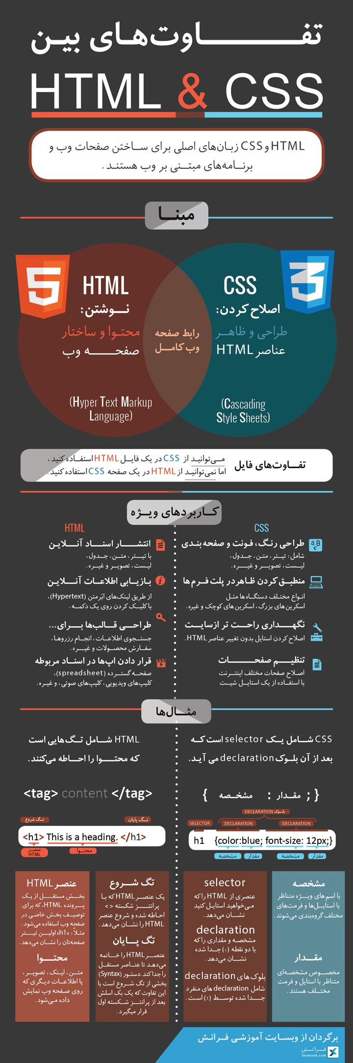 web-save-css-va-html