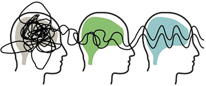مدیتیشن و تمرکز تجزیه تحلیل افکار