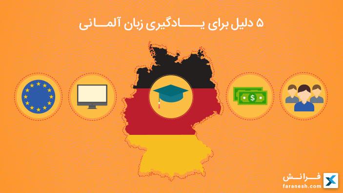 5 دلیل خوب برای یادگیری زبان المانی