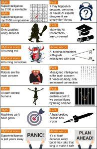 افسانه های هوش مصنوعی