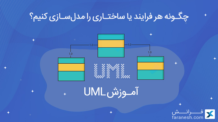آموزش Uml هرچیزی که لازم است درباره Uml و نمودارهای آن بدانید فرانش