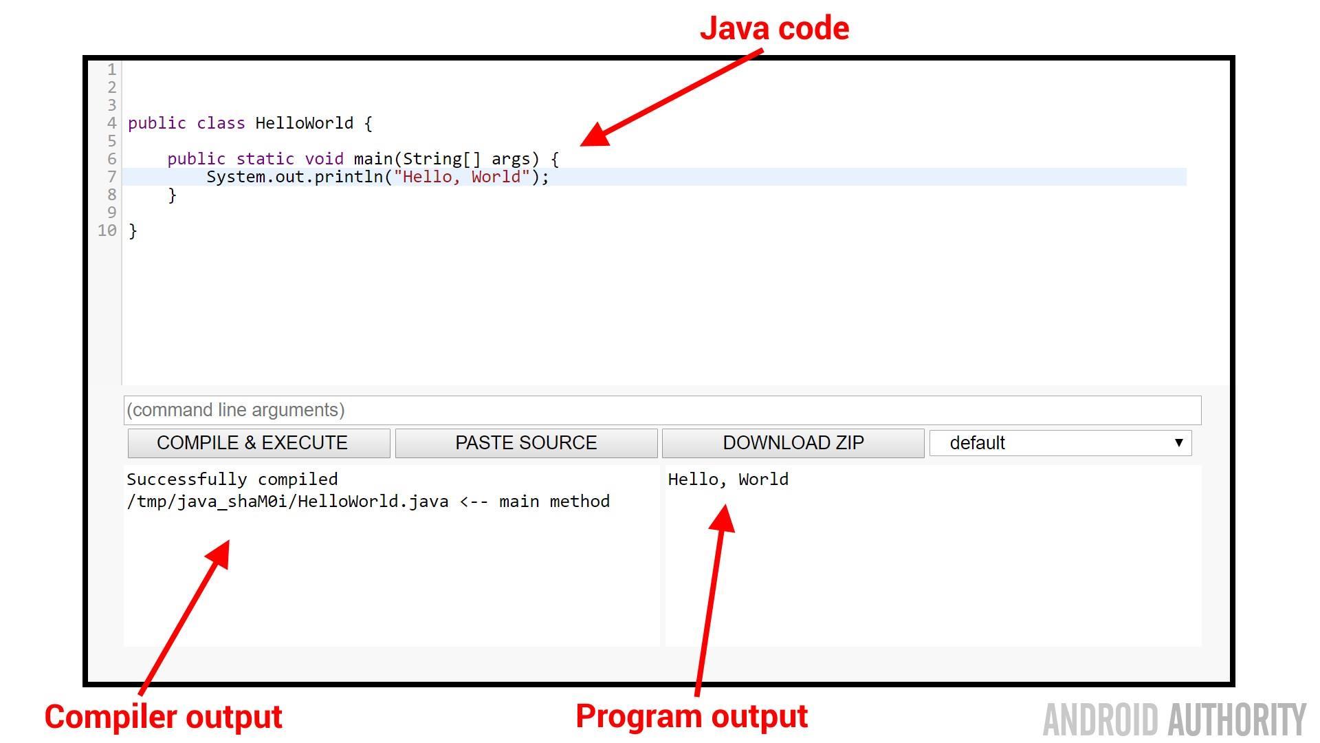 چگونگی خروجی از کدهای جاوا
