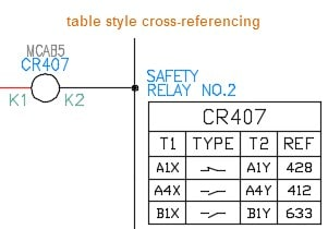 table style Cross-Referencing