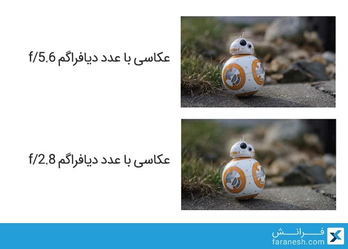 مقایسه عکاسی با عدد دیافراگم f/5.6 و f/2.8