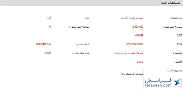 مشخصات ناشر در سایت کدال