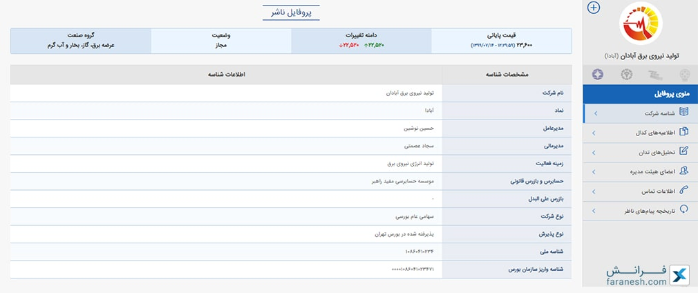 پروفایل ناشران در سایت کدال 360