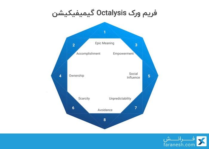 فریم ورک (framework) اکتالیسیس (octalysis) گیمیفیکیشن